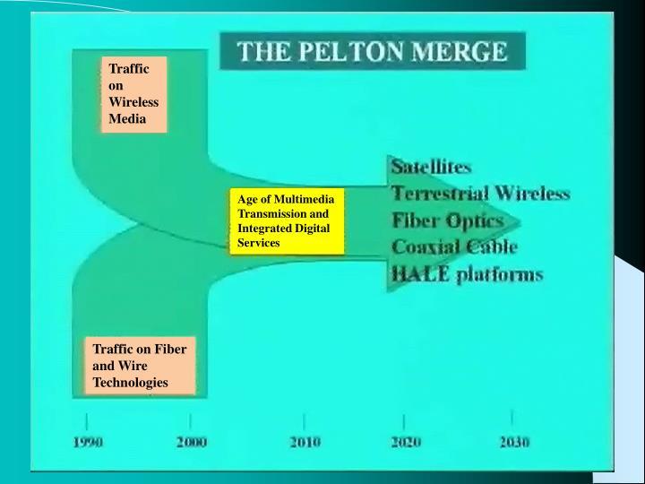 Traffic on Wireless Media