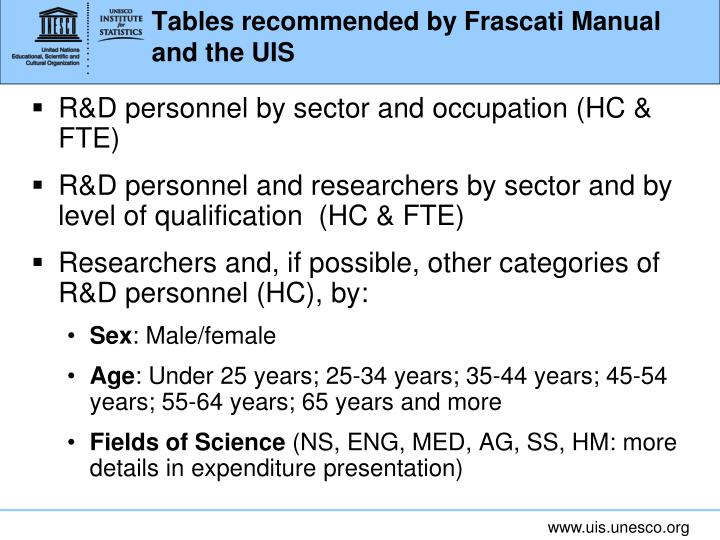 Tables recommended by Frascati Manual and the UIS
