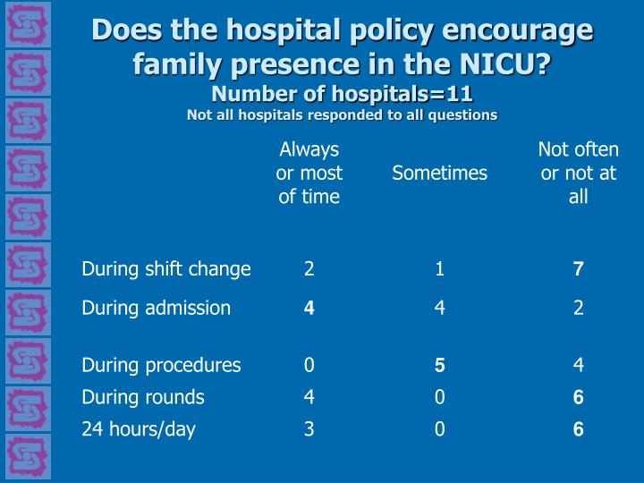 Does the hospital policy encourage family presence in the NICU?