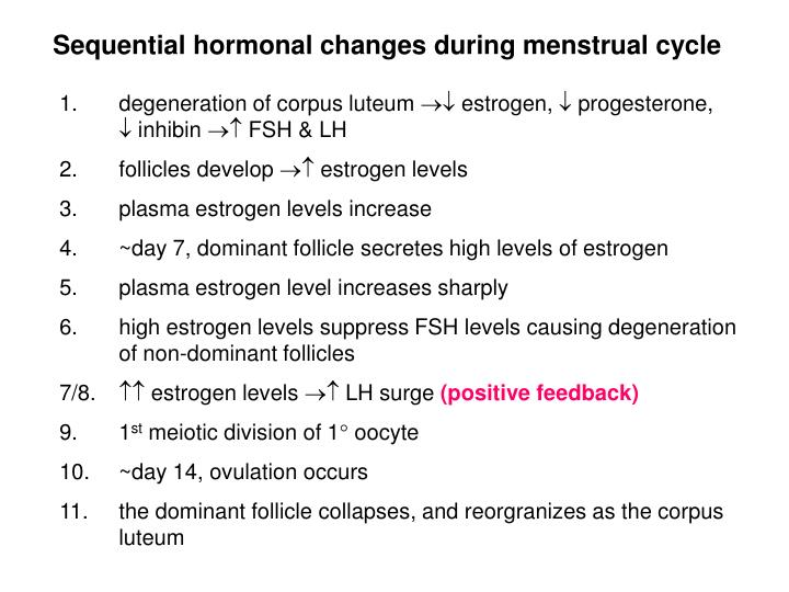 Sequential hormonal changes during menstrual cycle