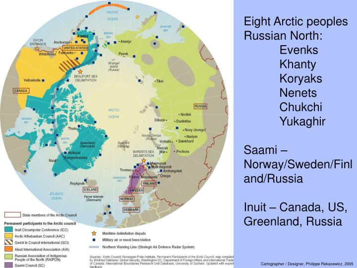 Eight Arctic peoples
