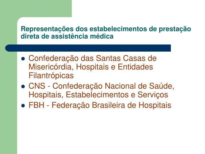 Representações dos estabelecimentos de prestação direta de assistência médica