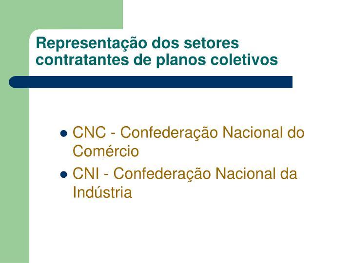 Representação dos setores contratantes de planos coletivos