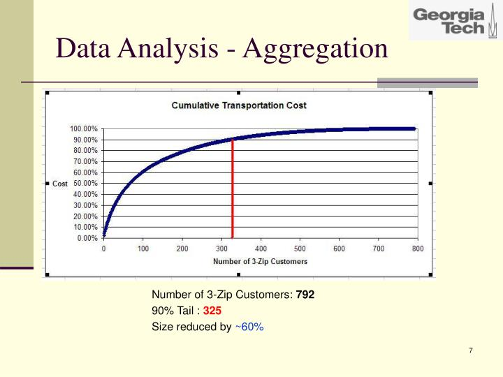 Data Analysis - Aggregation