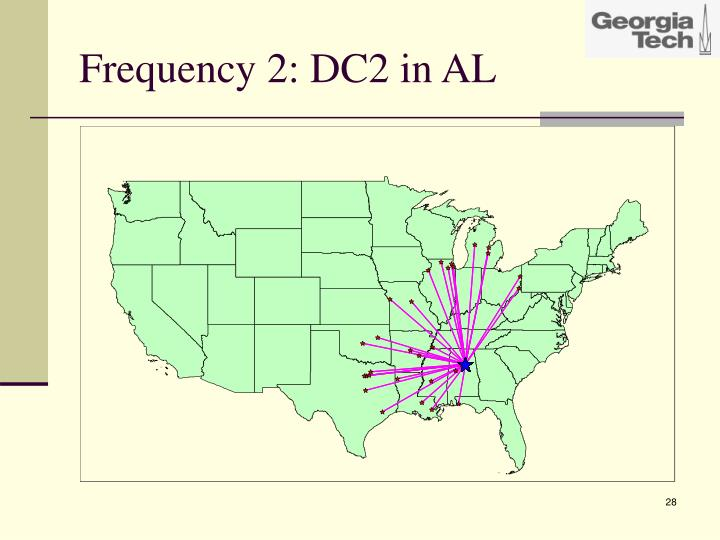 Frequency 2: DC2 in AL