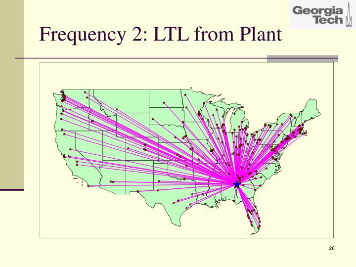 Frequency 2: LTL from Plant