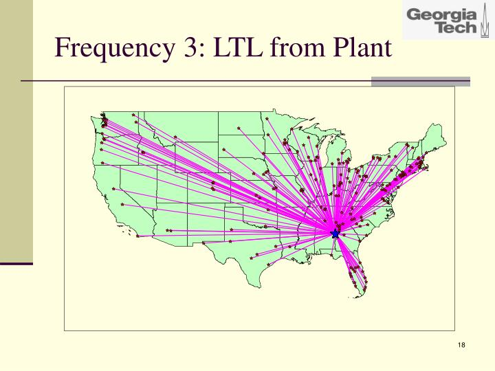 Frequency 3: LTL from Plant