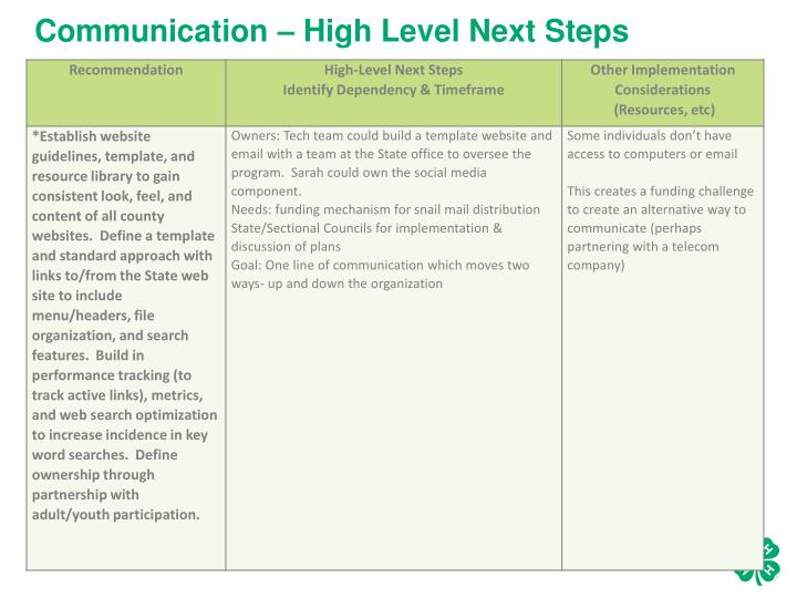 Communication – High Level Next Steps