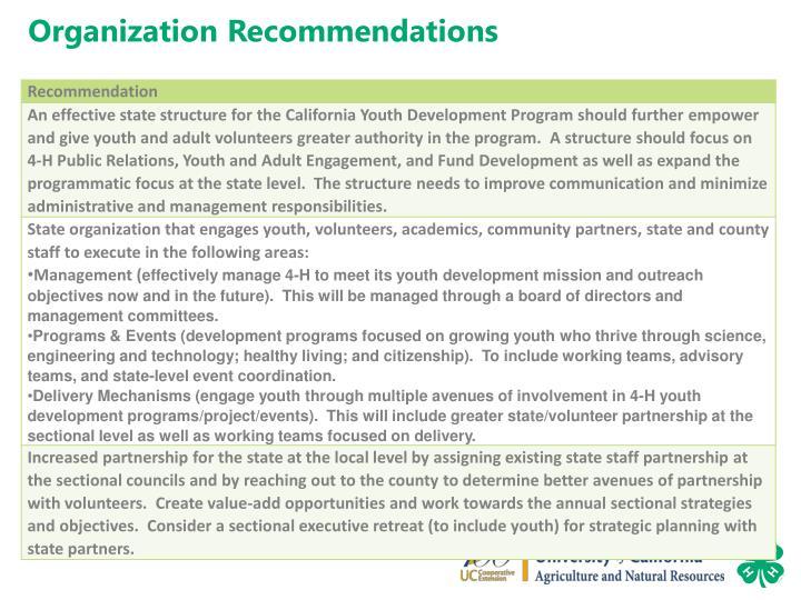 Organization Recommendations