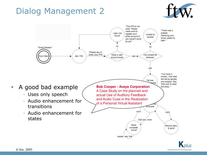 Dialog Management 2