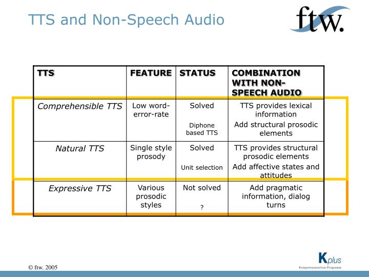 TTS and Non-Speech Audio
