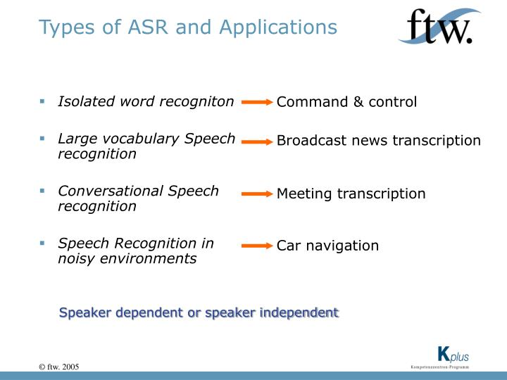 Types of ASR and Applications