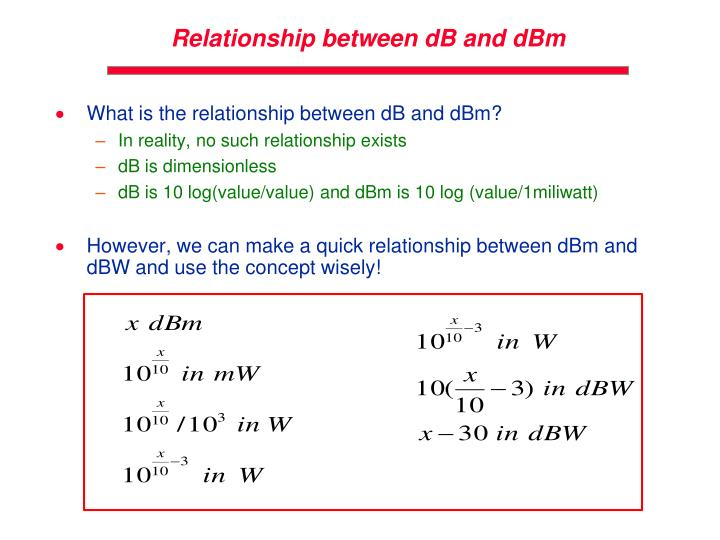 relationship between dbm and