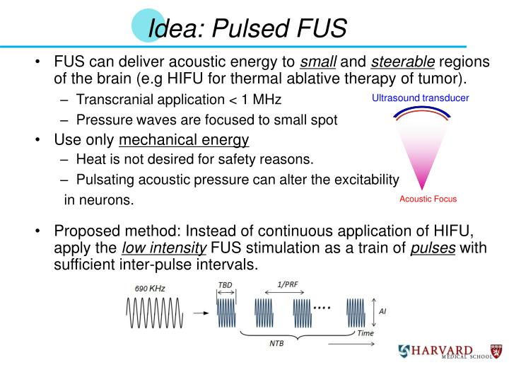 Idea: Pulsed FUS