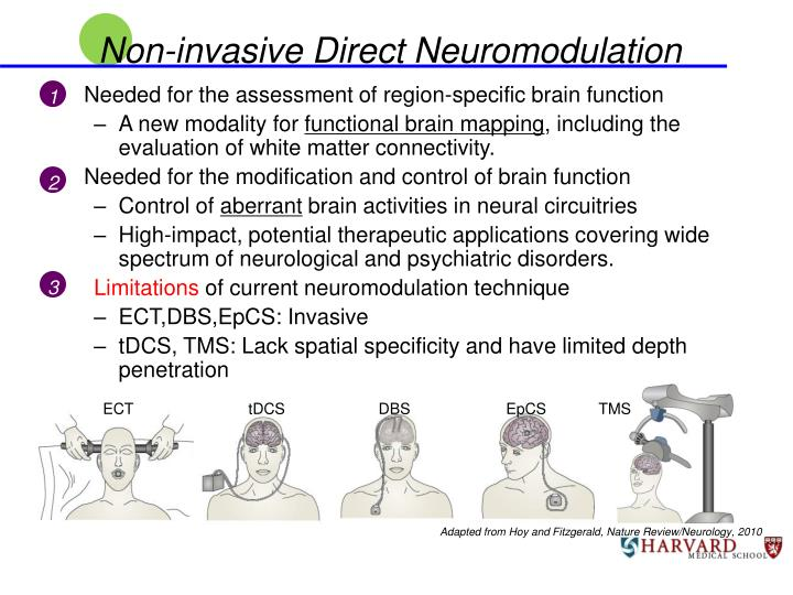 Non invasive direct neuromodulation
