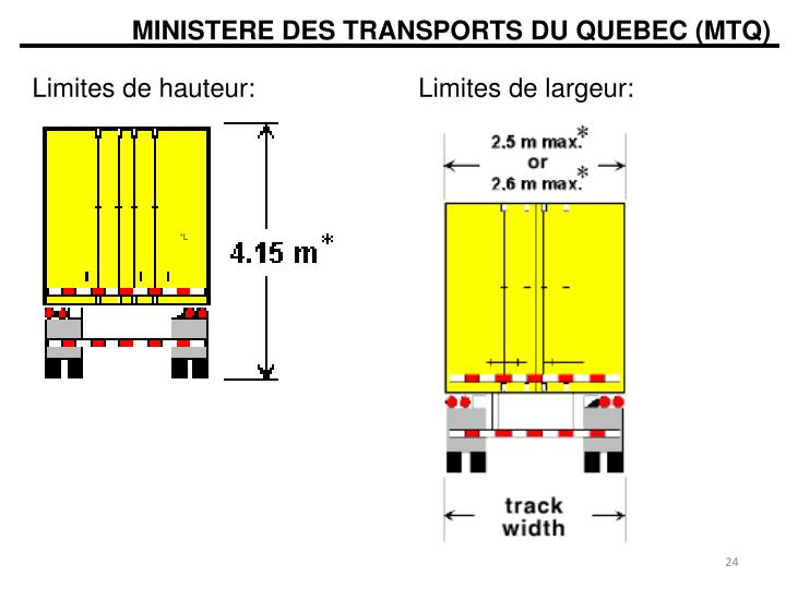 Ppt ontario logistique et transport international National motor freight classification nmfc