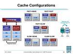 cache configurations