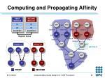 computing and propagating affinity