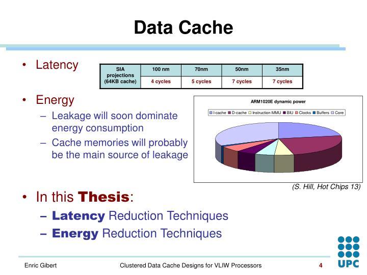 Data Cache