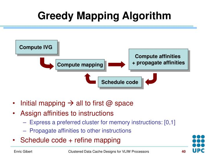 Greedy Mapping Algorithm