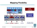 mapping flexibility
