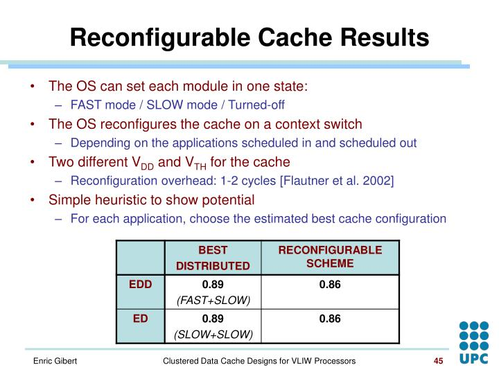 Reconfigurable Cache Results