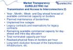 market transparency eurelectric list transmission and access to interconnectors i