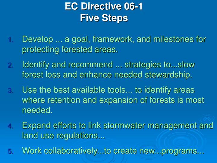 EC Directive 06-1