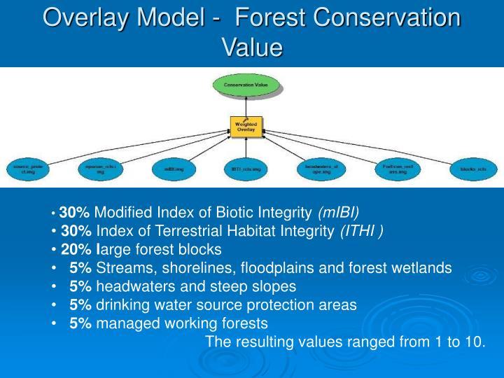 Overlay Model -  Forest Conservation Value
