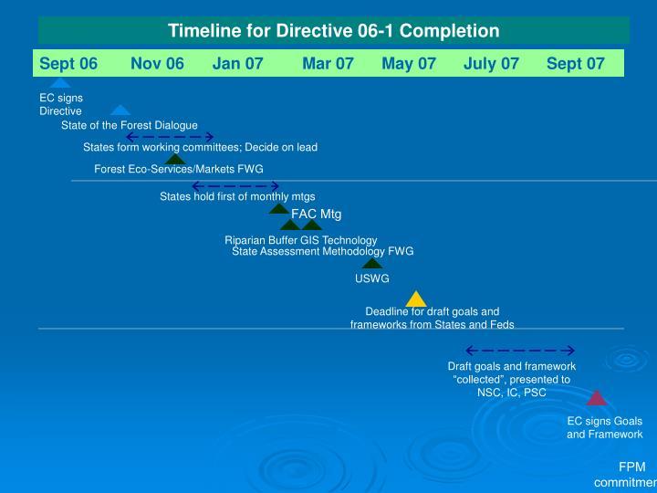 Timeline for Directive 06-1 Completion