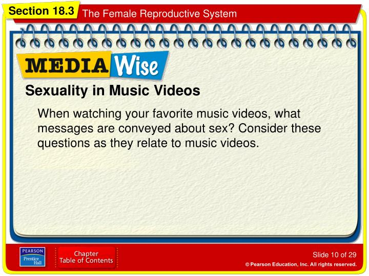 Sexuality in Music Videos