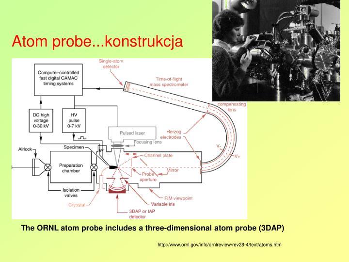 Atom probe...konstrukcja