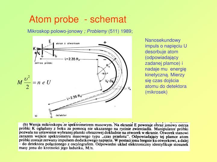 Atom probe  - schemat