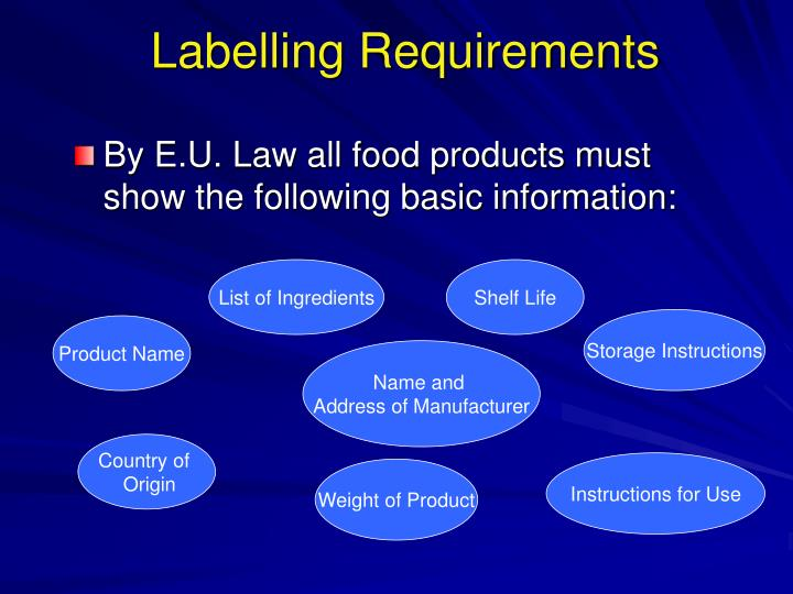 Labelling Requirements