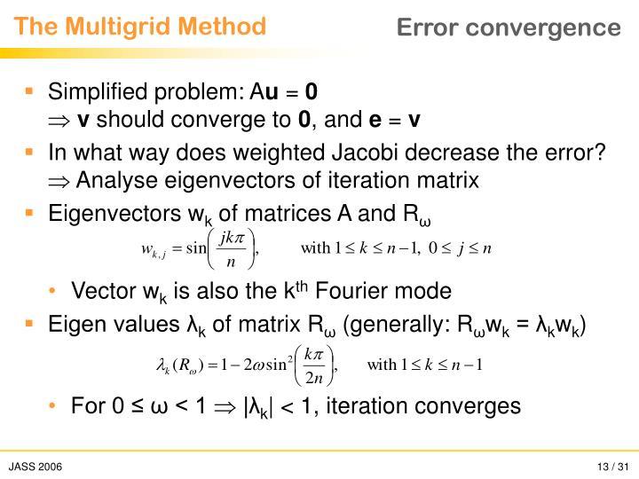 Error convergence