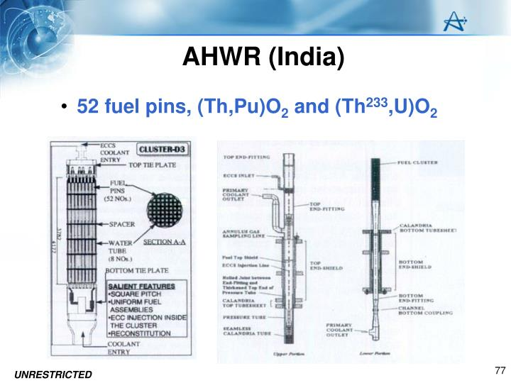 AHWR (India)