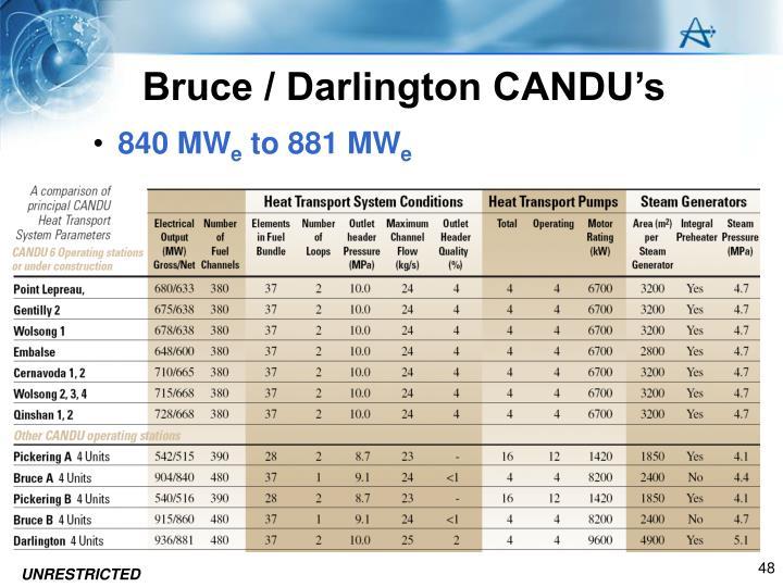 Bruce / Darlington CANDU's