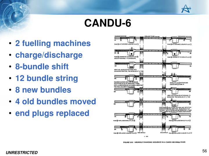 CANDU-6