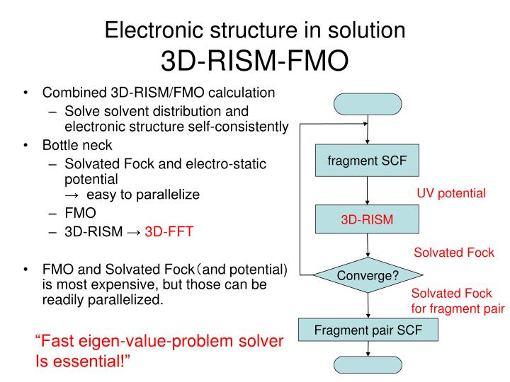 Electronic structure in solution