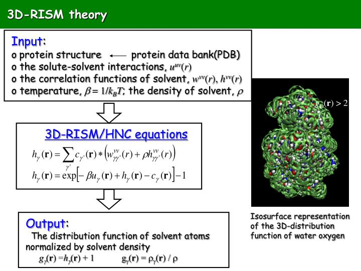 3D-RISM theory