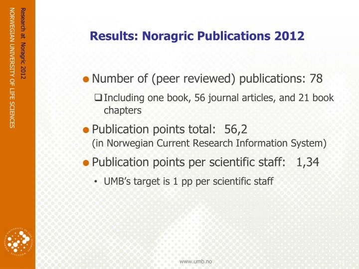 Results: Noragric Publications 2012