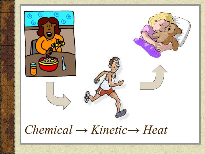Chemical → Kinetic→ Heat
