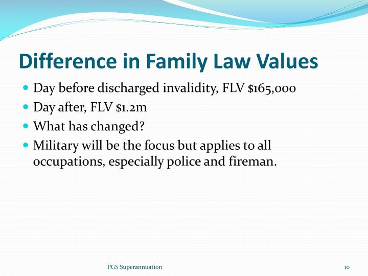 Difference in Family Law Values