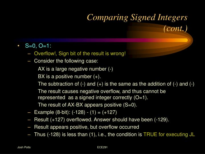 Comparing Signed Integers