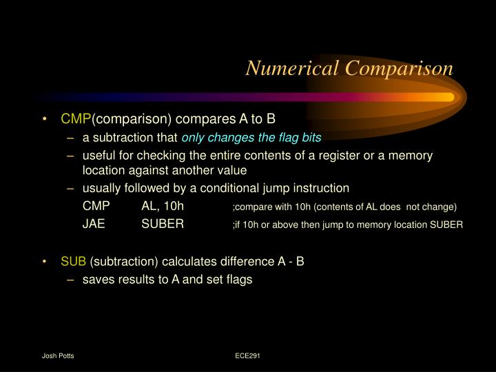 Numerical Comparison