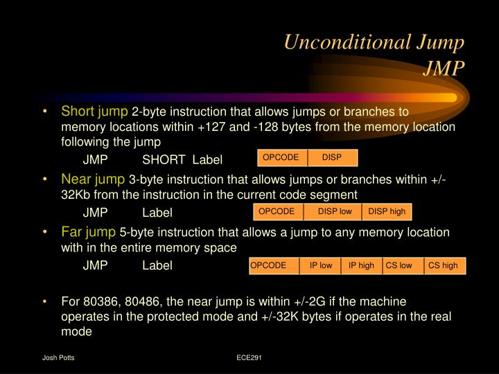 Unconditional jump jmp