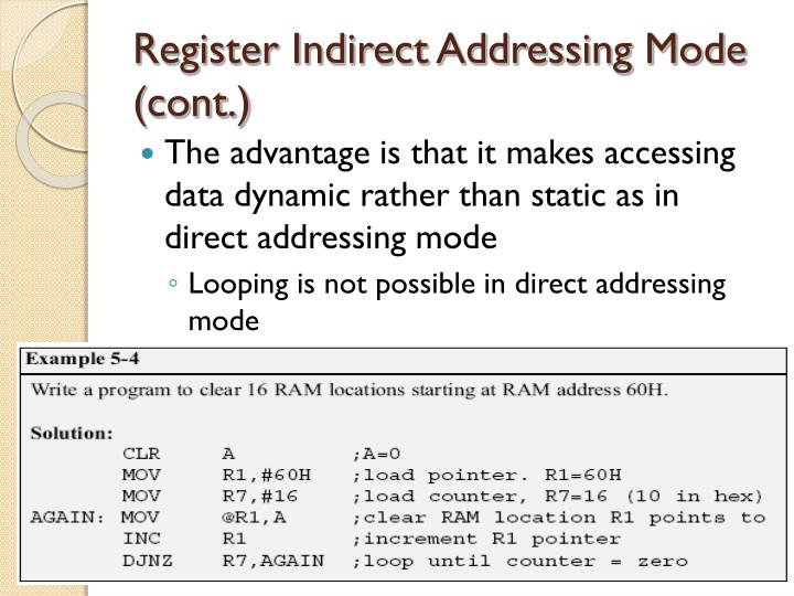Register Indirect Addressing Mode (cont.)