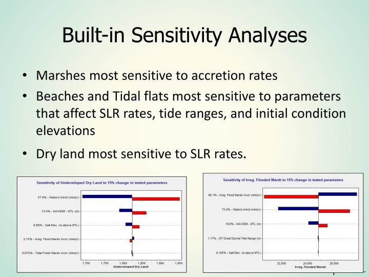 Built-in Sensitivity Analyses