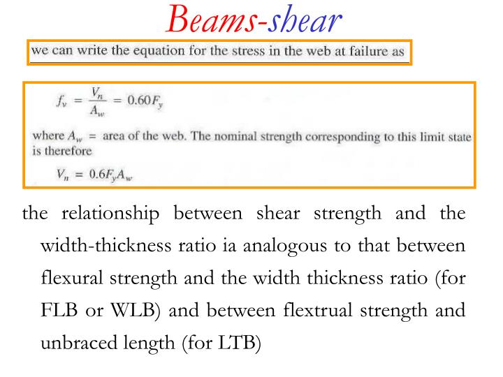 Beams-