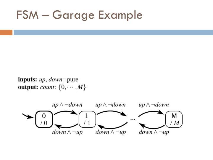 FSM – Garage Example